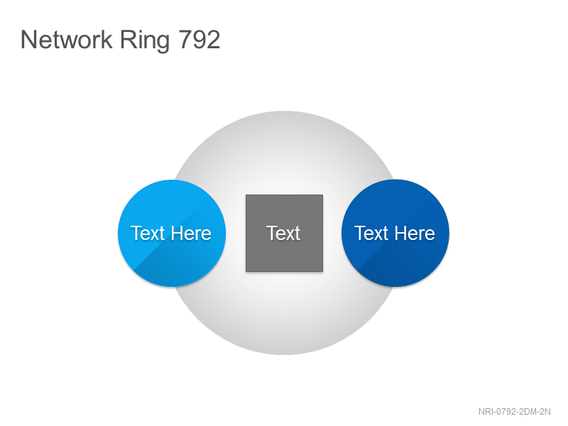 Network Ring 792