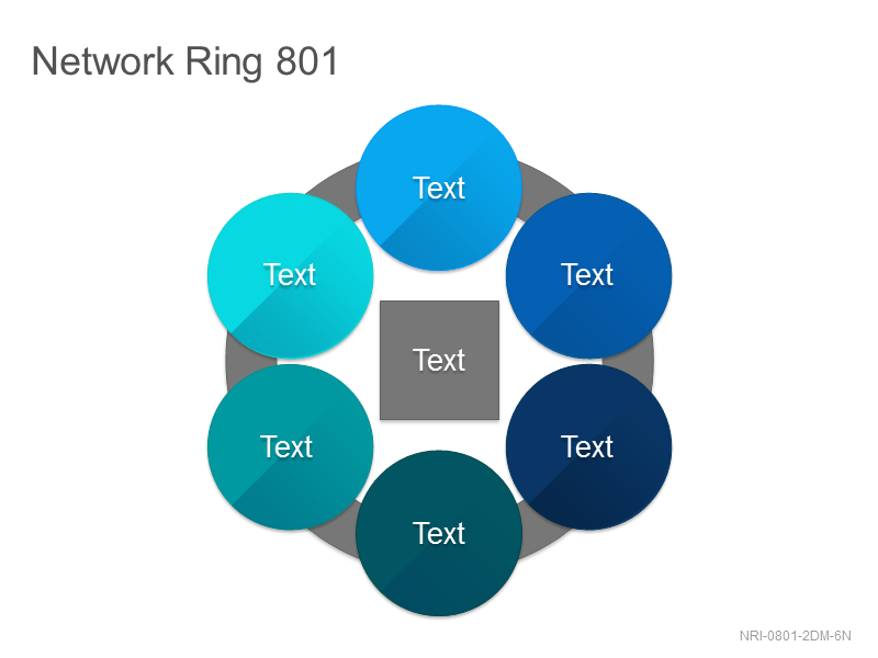 Network Ring 801