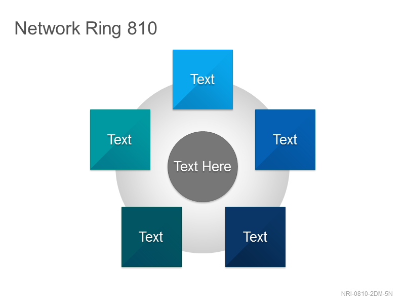 Network Ring 810