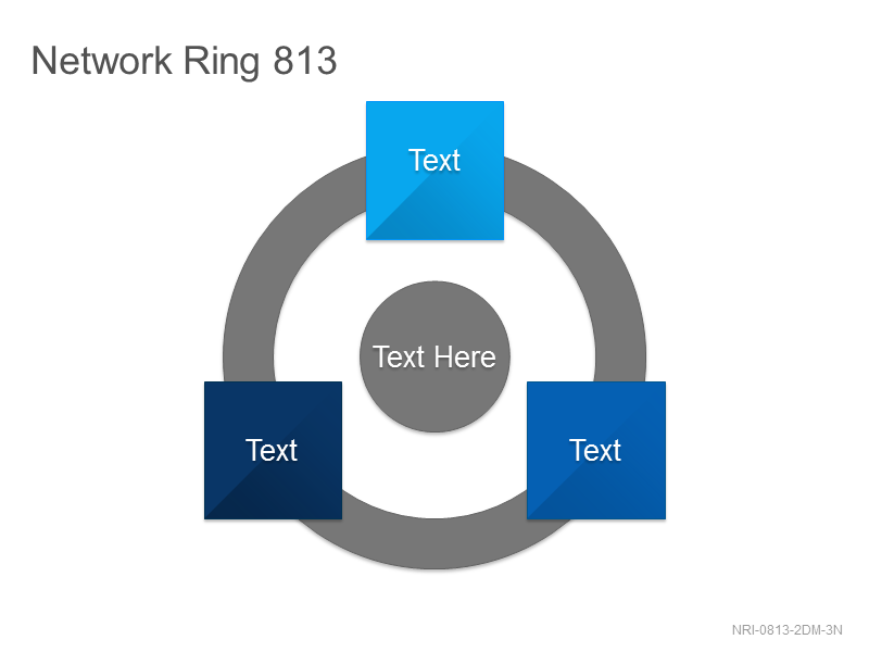 Network Ring 813