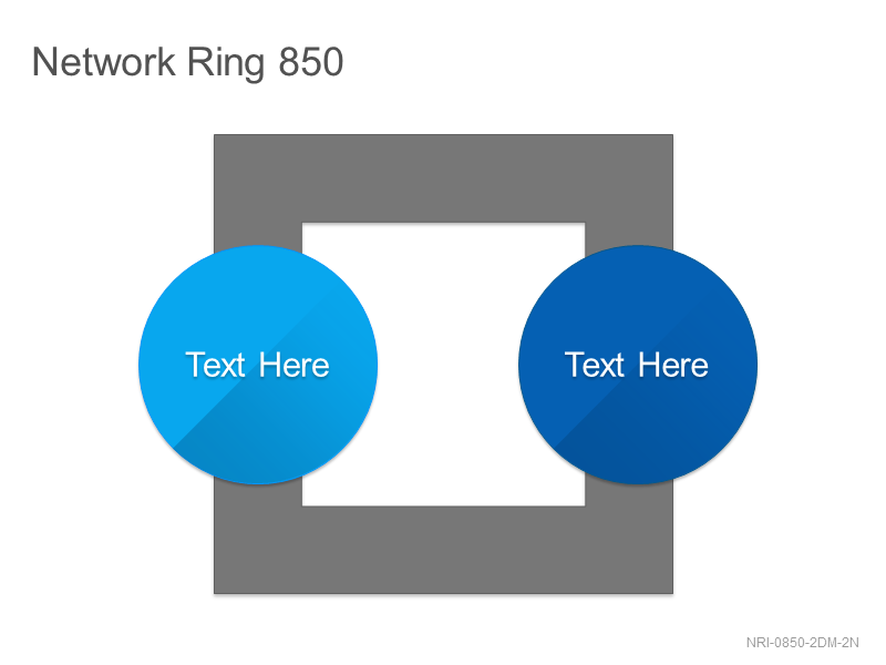 Network Ring 850