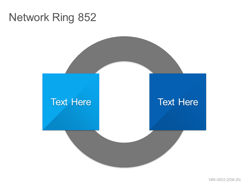 Network Ring 852