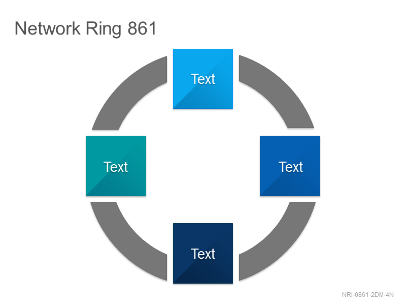 Network Ring 861