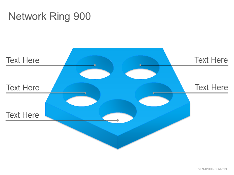 Network Ring 900