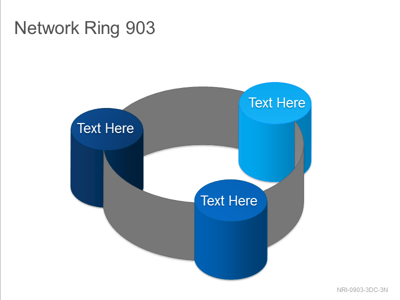 Network Ring 903