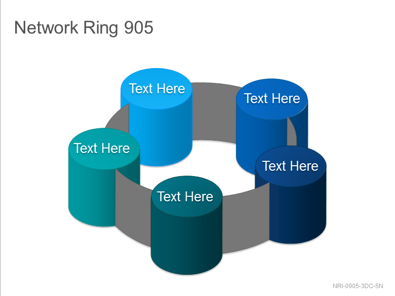 Network Ring 905