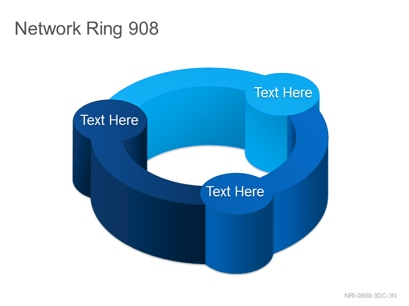 Network Ring 908