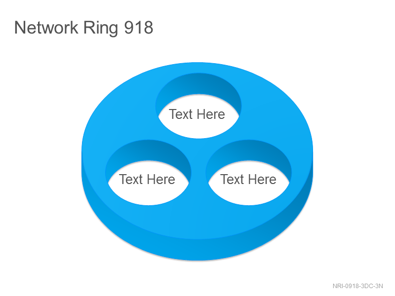 Network Ring 918