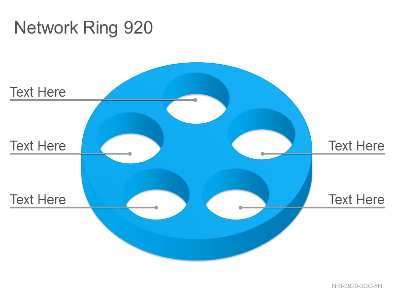 Network Ring 920