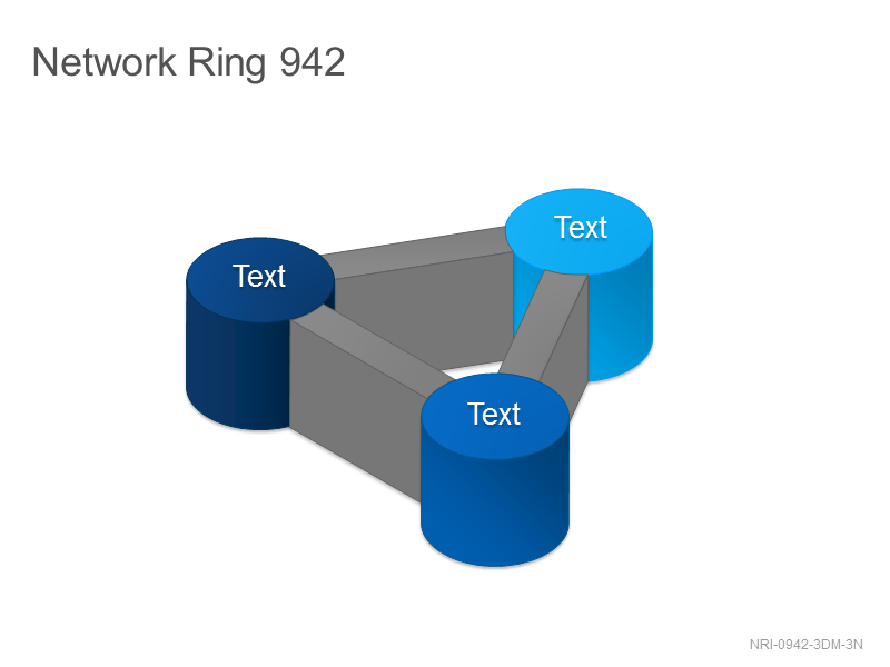 Network Ring 942