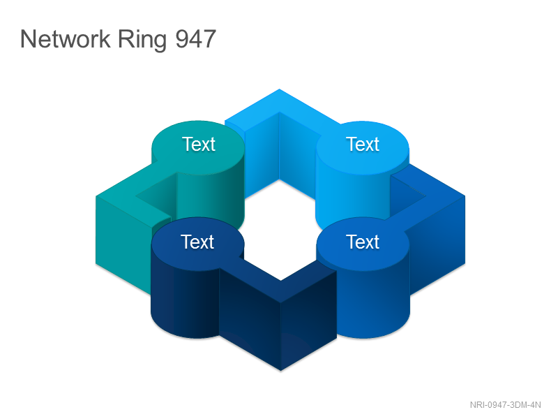 Network Ring 947