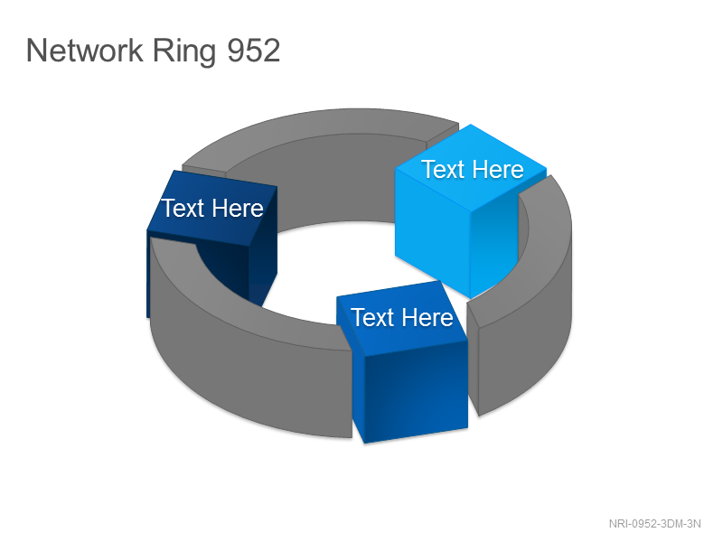 Network Ring 952