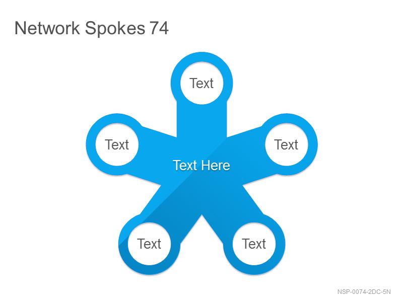 Network Spokes 74