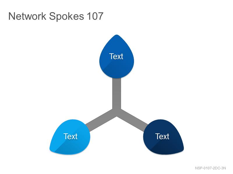 Network Spokes 107