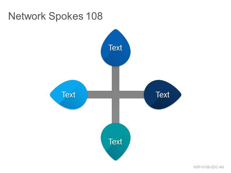 Network Spokes 108