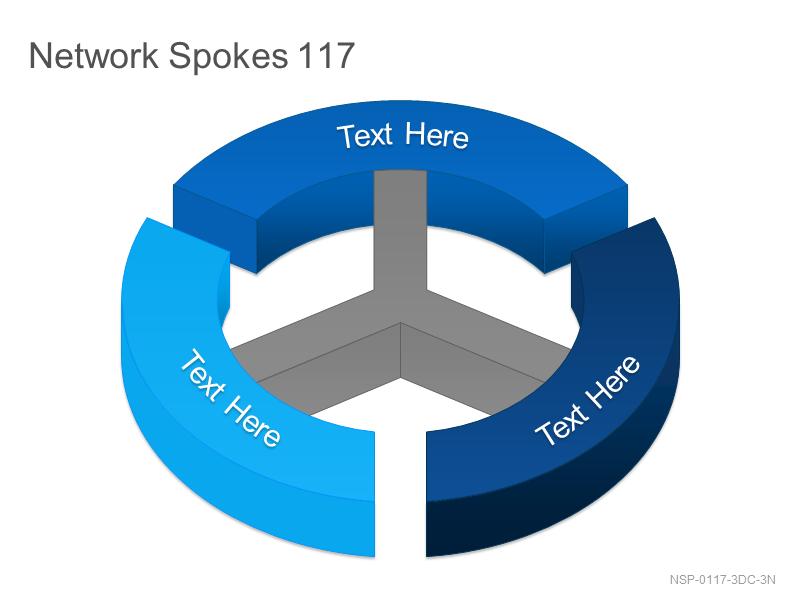 Network Spokes 117