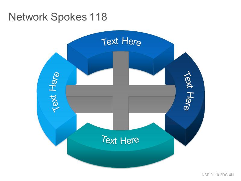 Network Spokes 118