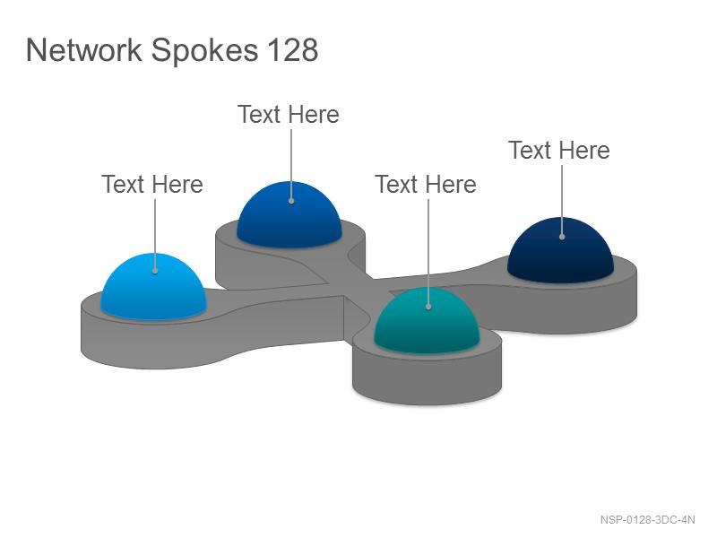 Network Spokes 128