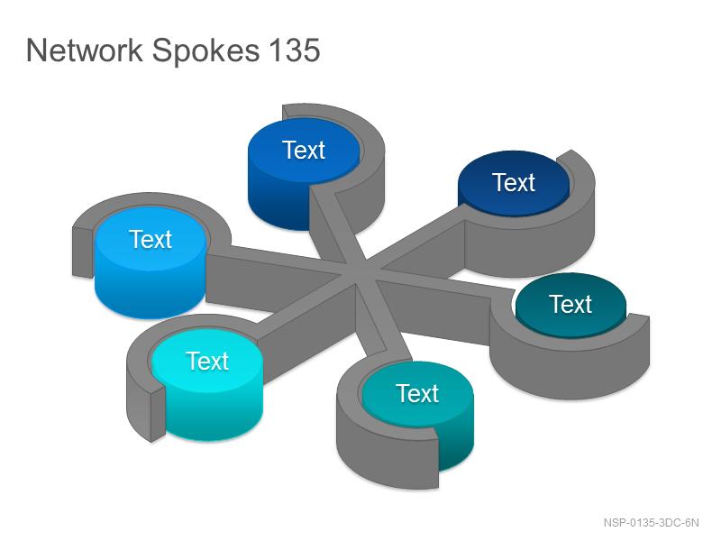 Network Spokes 135