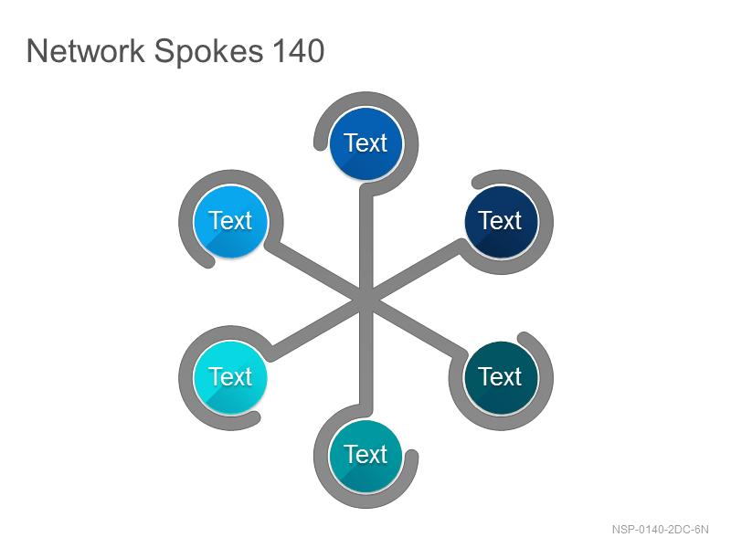 Network Spokes 140