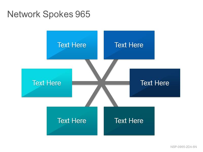 Network Spokes 965