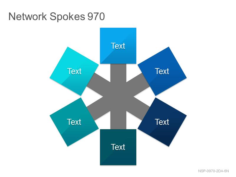 Network Spokes 970