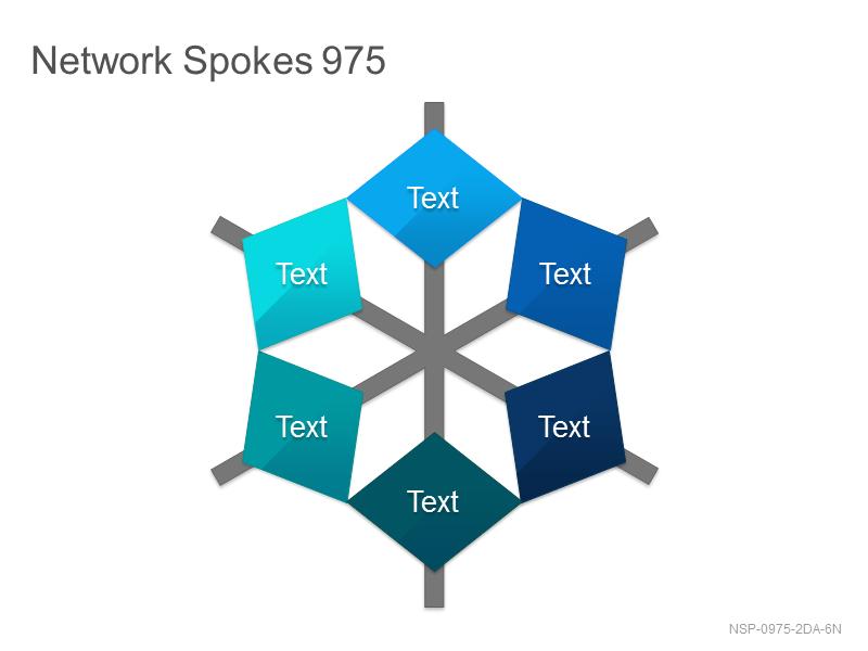 Network Spokes 975