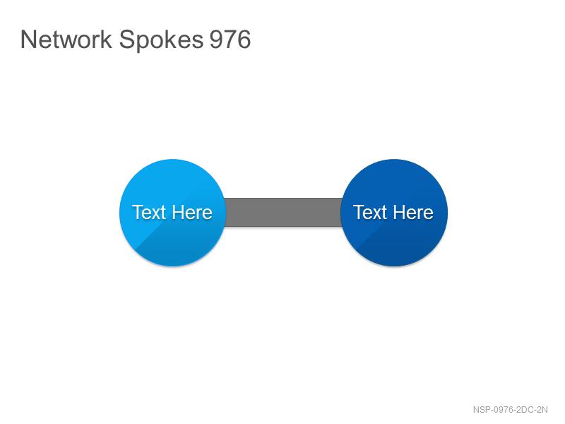 Network Spokes 976