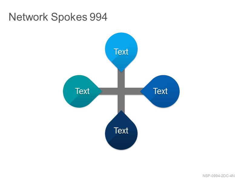 Network Spokes 994