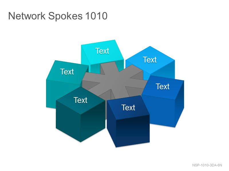 Network Spokes 1010