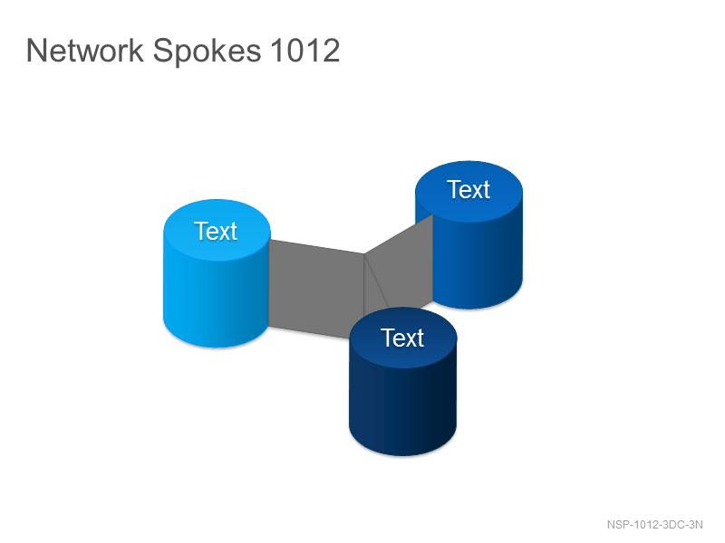 Network Spokes 1012