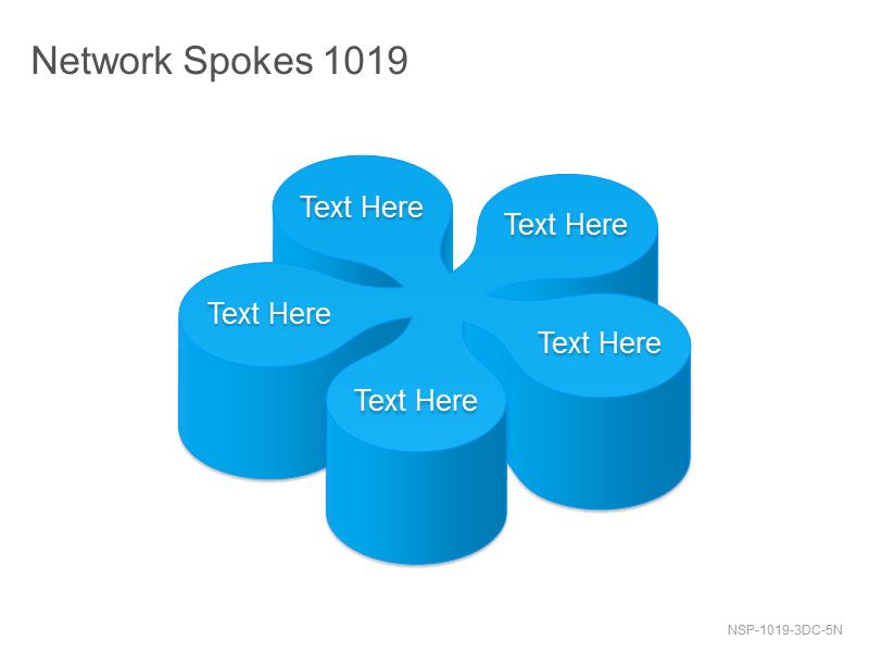 Network Spokes 1019
