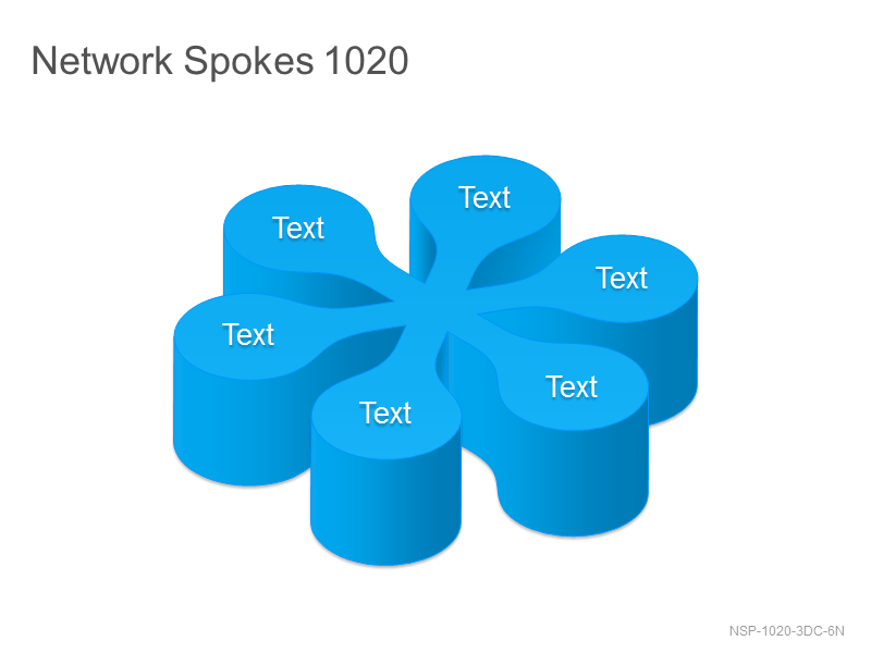 Network Spokes 1020