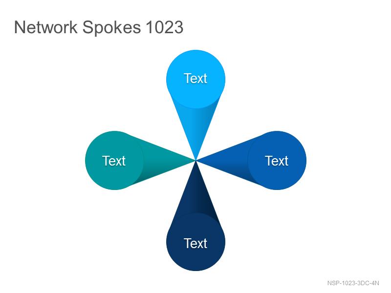 Network Spokes 1023