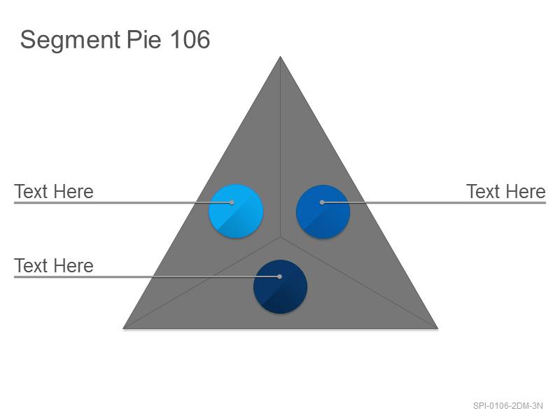 Segment Pie 106